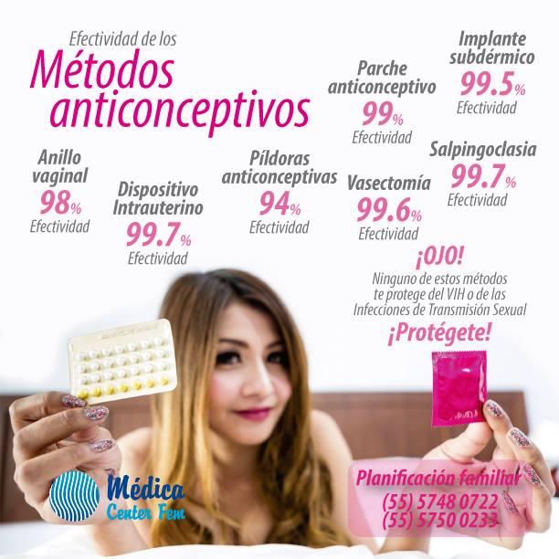 metodos- anticonceptivos