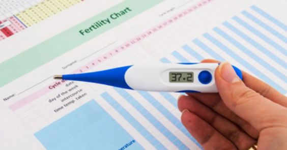 Basal temperatura anticonceptivo metodo natural