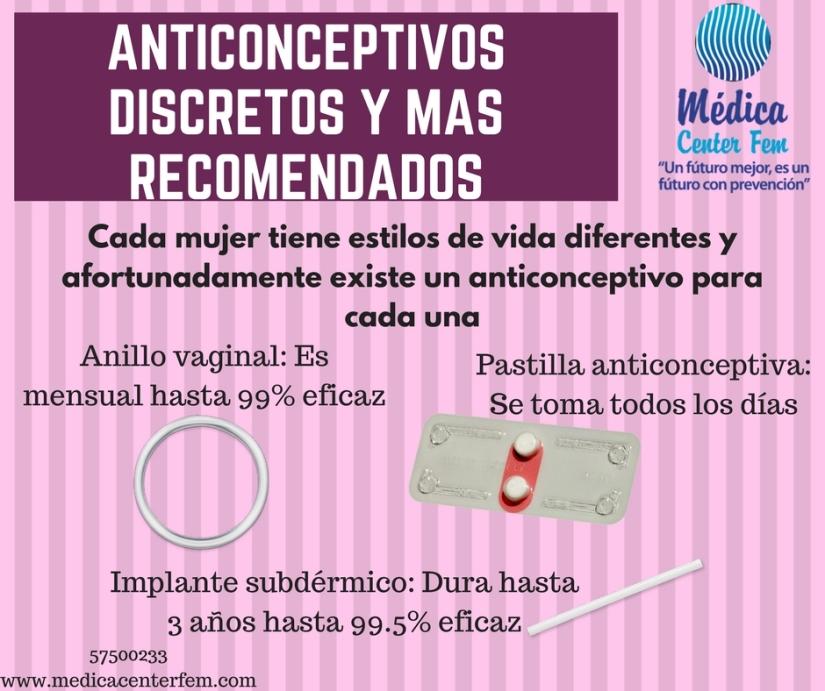anticonceptivos discretos y mas recomendados