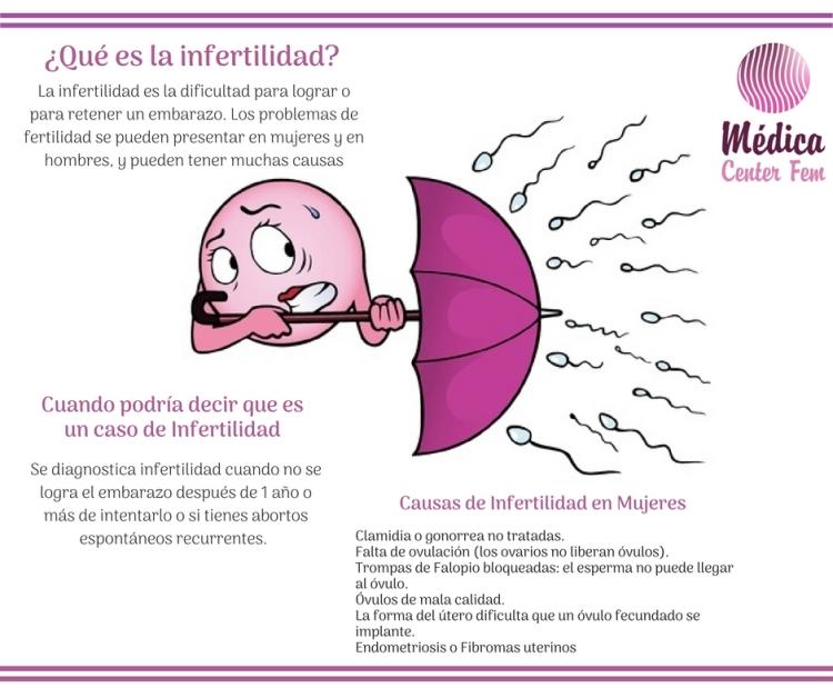 Causas de Infertilidad
