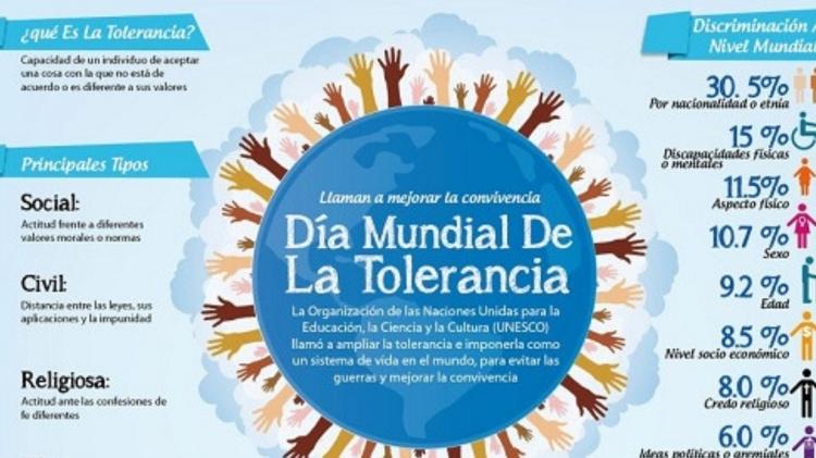 Día Internacional De La Tolerancia